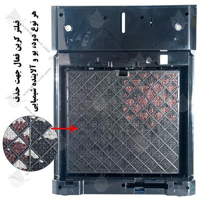 فیلتر کربن فعال دستگاه تصفیه هوا Active Carbon Air Purifiers