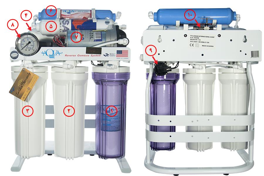 Aqua Safe Reverse Osmosis System دستگاه تصفیه آب آکواسیف