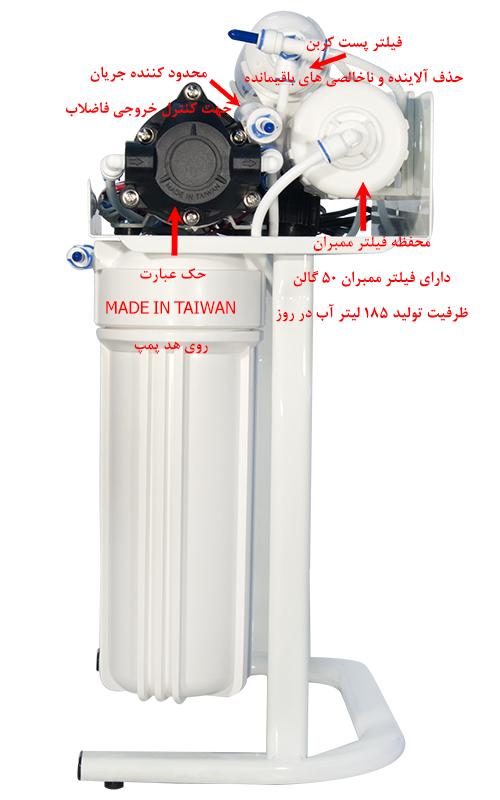 aqua spring water purifier دستگاه تصفیه آب آکوا اسپرینگ