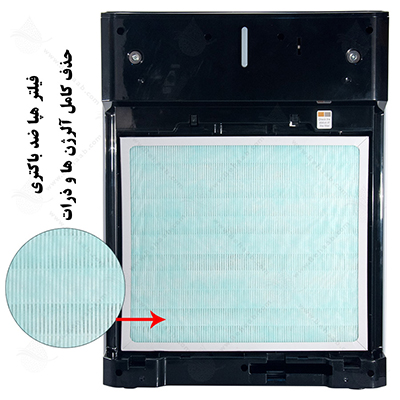 HEPA air purifiers  فیلتر هپا دستگاه تصفیه هوا