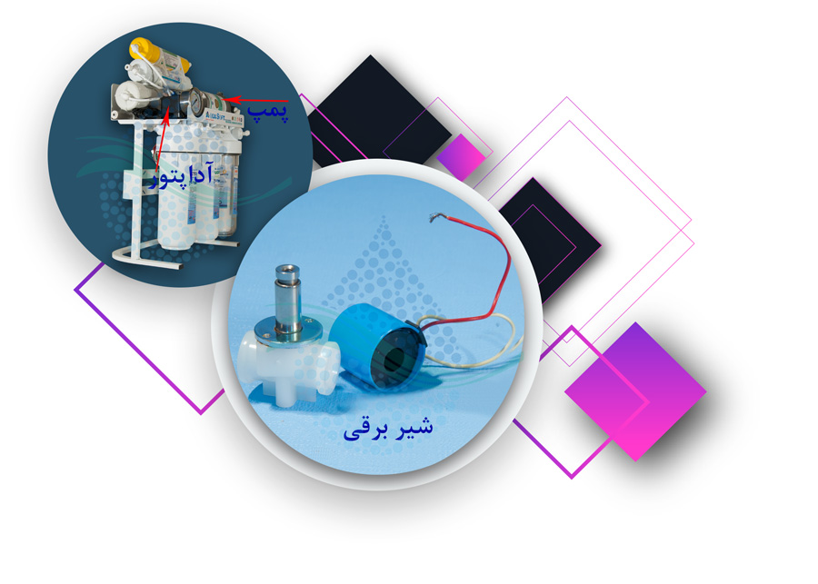 Solenoid Valve in Reverse Osmosis Water Filtration Systems مشکلات شیر برقی تصفیه آب