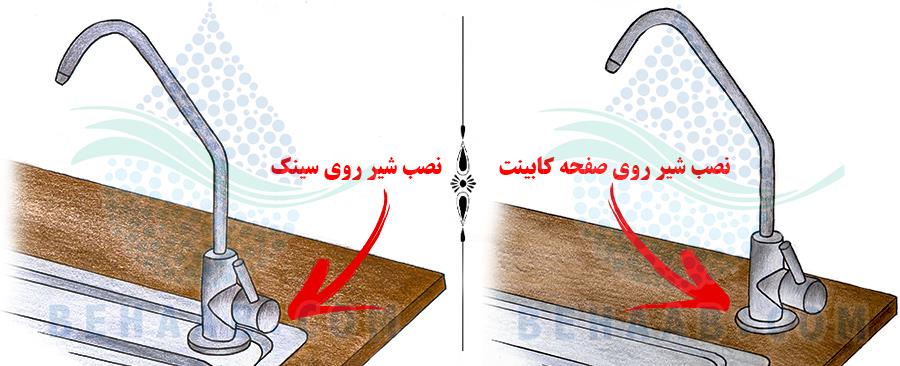 Drilling the sink to install the Water purifier Faucet Water نحوه سوراخ کردن سینک برای نصب شیر برداشت