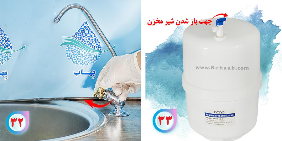 Faucet category and Ball valaeشیر برداشت و شیر مخزن تصفیه آب