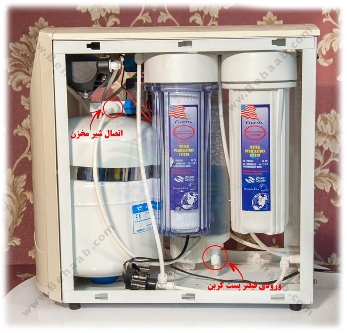Fluxtek RO Water Purifier System  آموزش نصب دستگاه تصفیه آب فلکس تک
