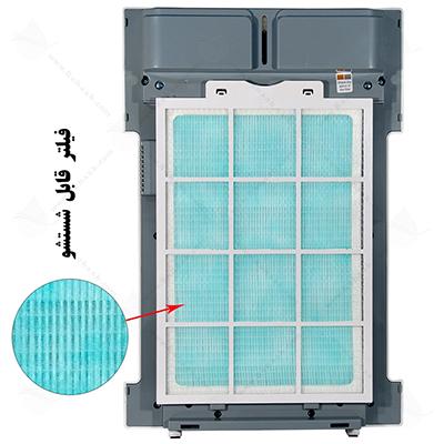 فیلتر الکترواستاتیک دستگاه تصفیه هوا