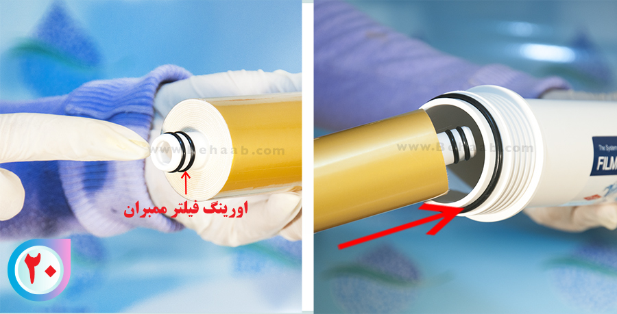Home Reverse Osmosis Membraneفیلتر ممبران دستگاه تصفیه آب خانگی