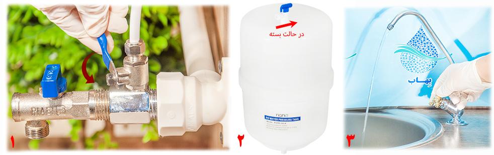 مخزن تصفیه آب ، شیر برداشت تصفیه آب شیر ورودی تصفیه آب