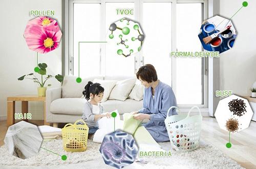 indoor air quality کیفیت هوای داخلی