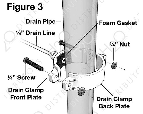 ro installation نصب بست فاضلاب دستگاه تصفیه آب