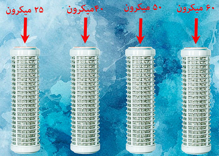 Introduction Net Water Filter Cartridge for Water Filter System دقت های فیلتر توری استیل تصفیه آب