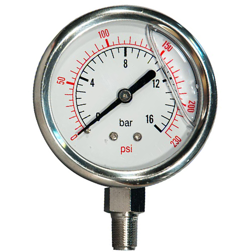 Pressure Gauge Water Purification گیج فشار دستگاه تصفیه آب