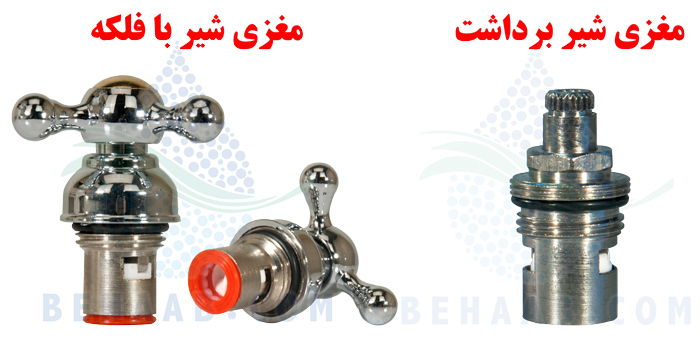 Ceramic Disk Tap Valve Insert Gland Cartridge مغزی شیر برداشت تصفیه آب