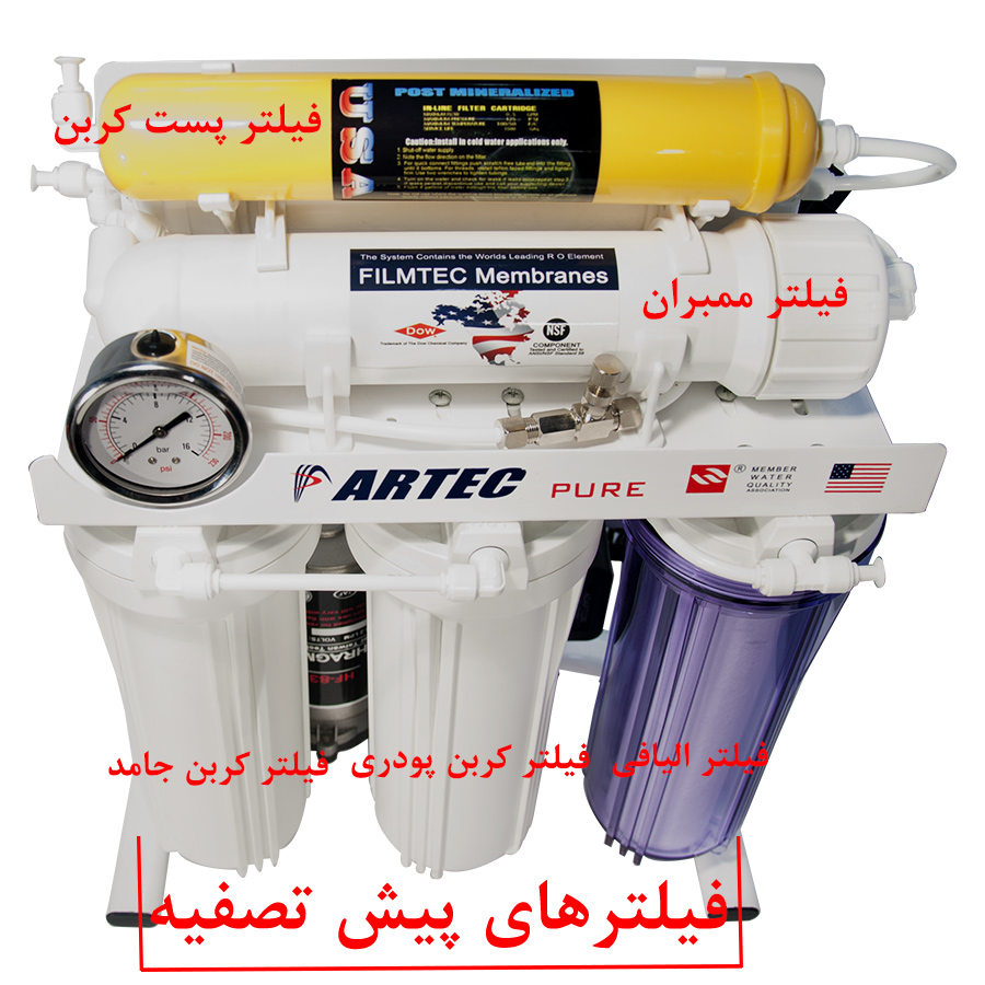 Reverse Osmosis System Water Purification Artec  دستگاه تصفیه آب آرتک