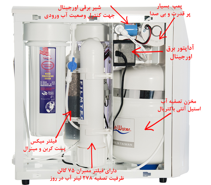 Water Purification System SoftWater 5 Stage CE Series دستگاه تصفیه آب سافت واتر اورجینال کیسی