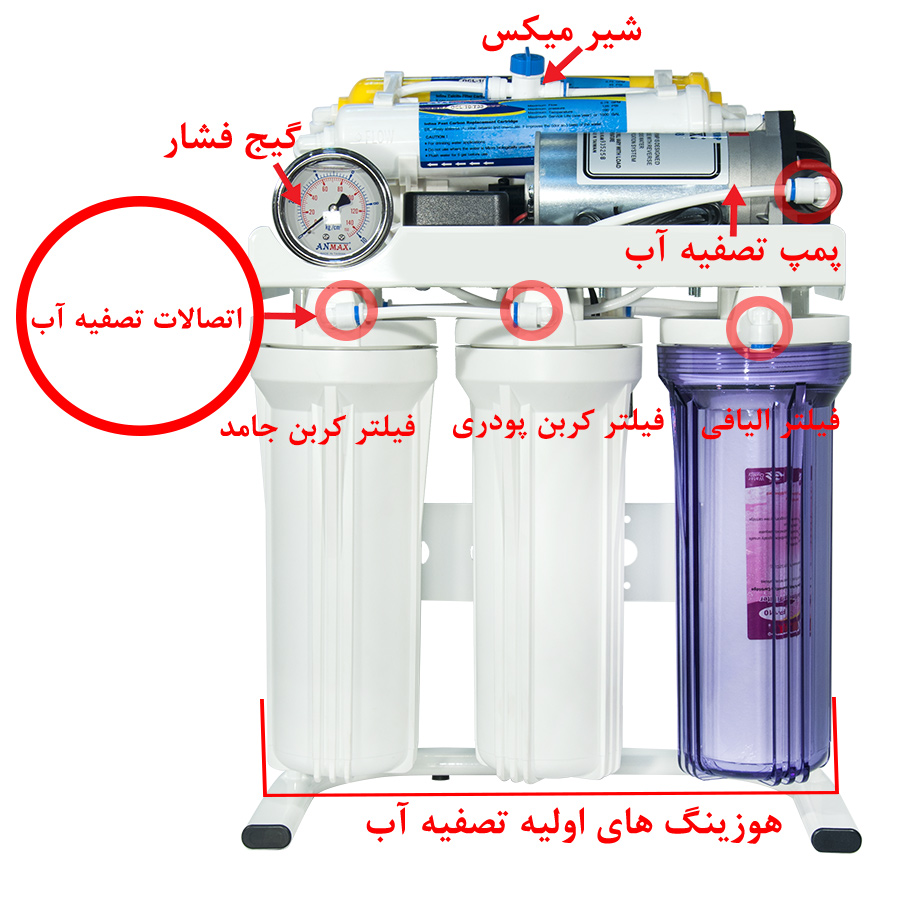 Reverse Osmosis Water Purifier System دستگاه تصفیه آب خانگی اسمز معکوس