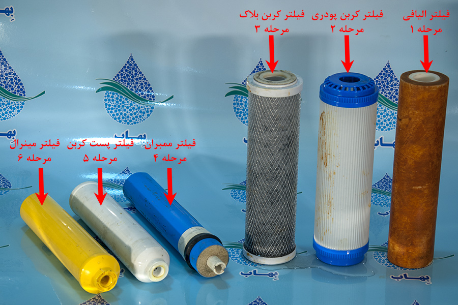 Ro Water Purification Filter فیلترهای دستگاه تصفیه آب اسمز معکوس