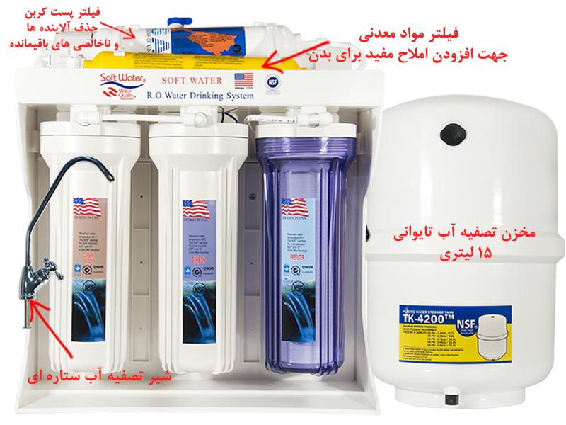 SoftWater 6 Stage Reverse Osmosis RO Water Purifier System دستگاه تصفیه آب معصومی مدل سافت واتر ۶ مرحله