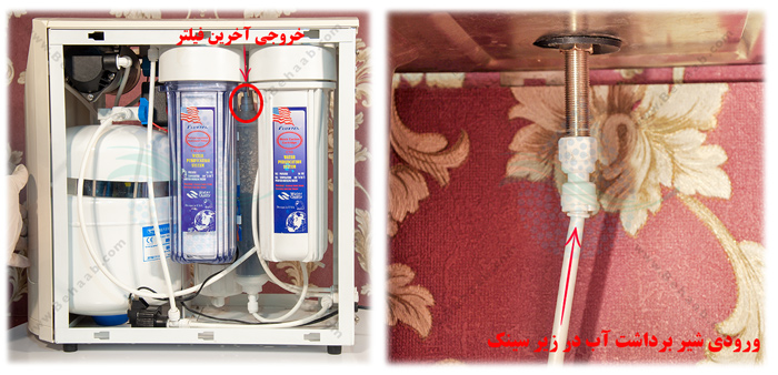 ro system installation manual آموزش نصب دستگاه تصفیه آب خانگی فلوکستک