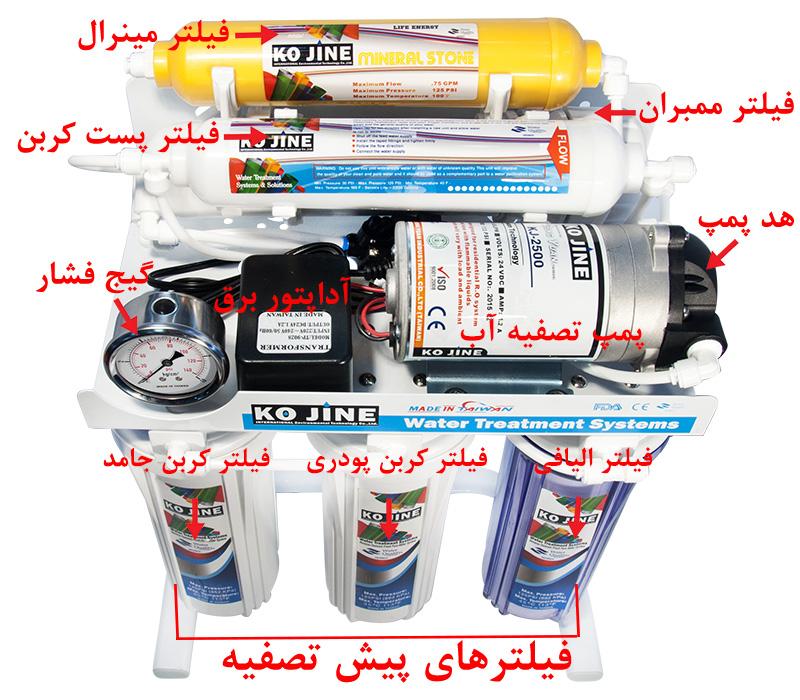 Water Purification KoJin دستگاه تصفیه آب کوجین