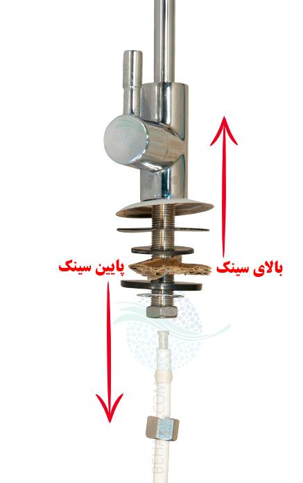 Water Purifier Faucet  شیر برداشت تصفیه آب