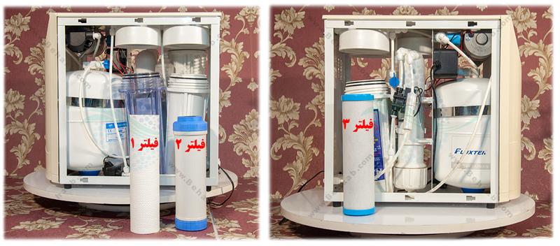 آموزش نصب دستگاه تصفیه آب خانگی فلوکستک Installing Fluxtek 5 Stage RO Water Filtration System