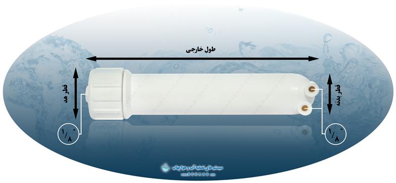 Ro membrane housing ابعاد هوزینگ فیلتر ممبران تصفیه آب خانگی
